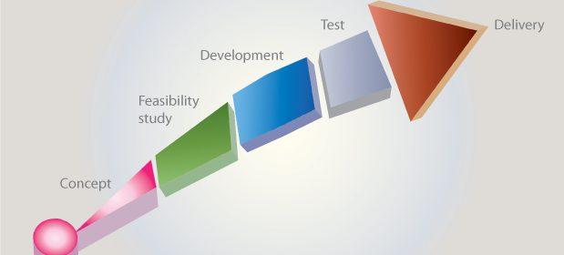 Tests, contrôles et mise en service